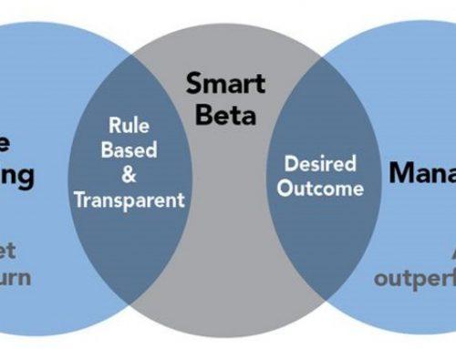 Strategia de investiții Smart Beta