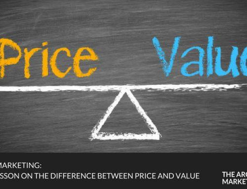 Pret actiune vs Valoare reala